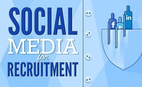 [Infographic] Social Media for Recruitment   Marenated   Social Media Recruitment   Scoop.it
