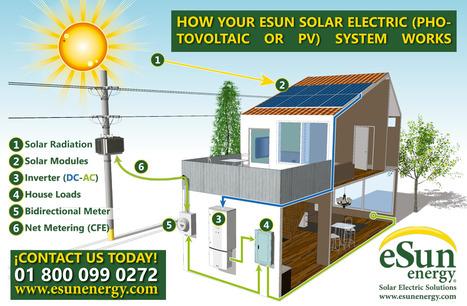 Ahorre dinero en sus facturas - CFE   1 Stop Energy Shop   Scoop.it