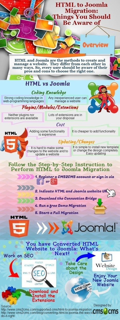 HTML to Joomla Migration: Things You Should Be Aware of [Infographic] | Joomla Rock! | Scoop.it