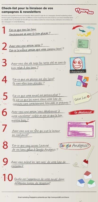 Pratique ! La Check-list de livraison de vos campagnes de newsletters | SEO - Digital Marketing | Scoop.it