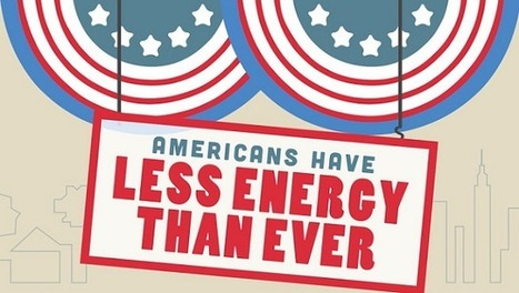 Visualistan: Americans Have Less Energy Than Ever [Infographic] | Health | Scoop.it