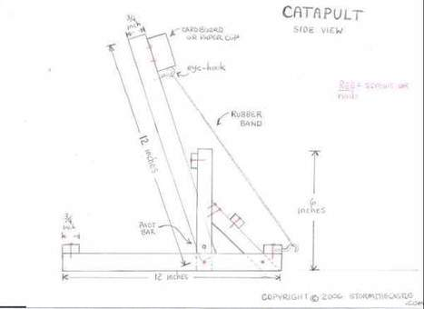 Free Catapult Plan | maker space | Scoop.it