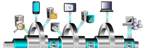 How IoT devices will change mobility management | Ciberseguridad + Inteligencia | Scoop.it