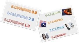 El #elearning. Prefijos y sufijos. | E-Learning, Formación, Aprendizaje y Gestión del Conocimiento con TIC en pequeñas dosis. | Scoop.it