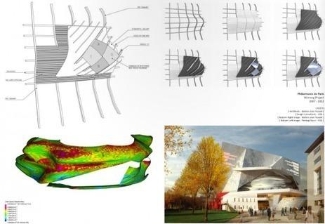 MODELISATION 3D DE GEOMETRIES COMPLEXES /// RHINOCEROS + GRASSHOPPER + RHINOSCRIPT   immaginoteca   {S}PATIAL .BRAIN   Scoop.it