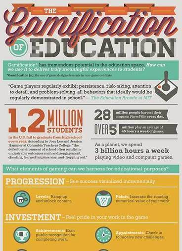 7 Ed Tech Trends to Watch in 2014 - OEDB.org | School libraries for information literacy and learning! | Scoop.it