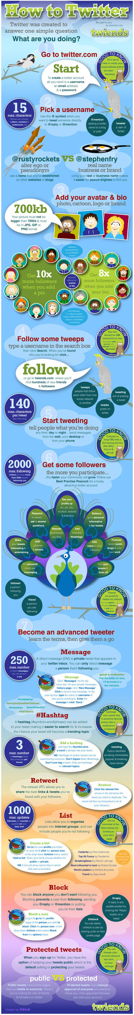 A Visual Guide To Twitter For Beginners - Edudemic | Wiki_Universe | Scoop.it