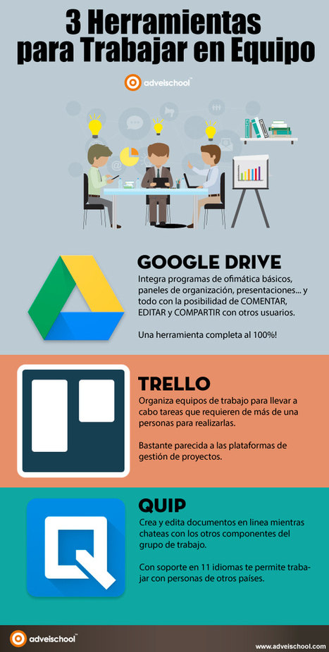 3 herramientas para trabajar en equipo | Nuevas tecnologías y educación | Scoop.it