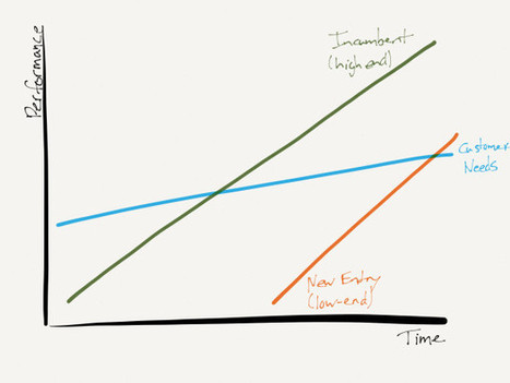 Chromebooks and the Cost of Complexity | The Jazz of Innovation | Scoop.it