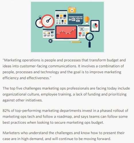 Marketing Ops Tech Tips - Chiefmarketer | Mobile Application | Scoop.it