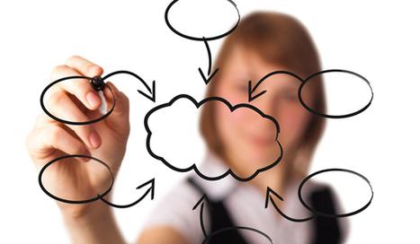 Seis herramientas para crear mapas conceptuales | Recursos TIC para educación | Scoop.it