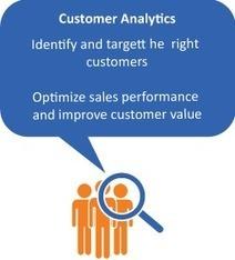 Assess your data through Insurance Analytics. | Technology News | Scoop.it