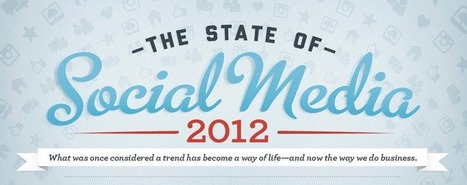 Infographic: State of Social Media 2012 - Marketing Technology Blog | Digital Content Marketing | Scoop.it