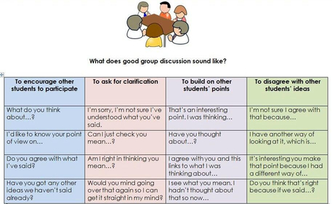 Grand Conversations: Supporting Dialogue in Junior Classes | English Notebook | Scoop.it