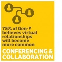 Gen Y: Expectations of the Workplace | Visual.ly | Positive futures | Scoop.it