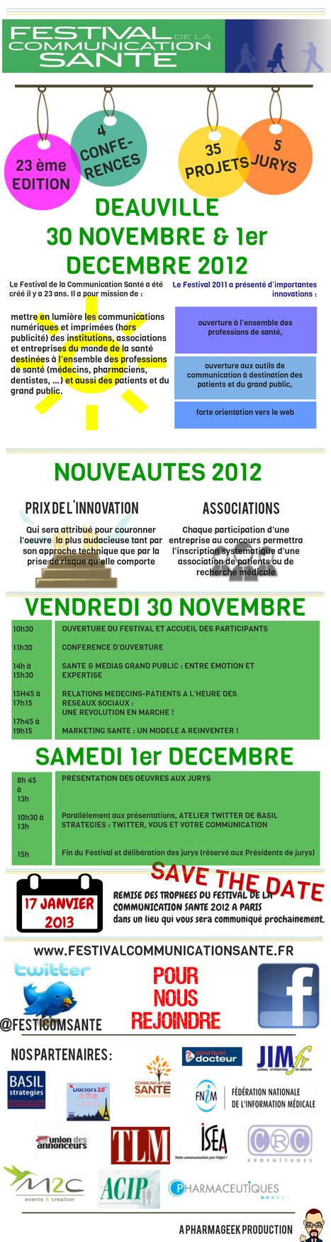 """Le Festival de la Communication Santé 2012 en INFOGRAPHIE.. cc @festicomsante @cderohan @noeldominique   la santé """"digitale""""   ✨ L'iMedia en Santé Humaine ✨   Scoop.it"""