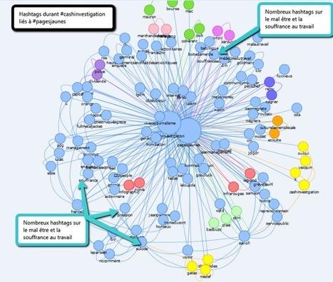 Analyse des conversations Twitter sur Cash Investigation: un bad buzz pour les entreprises citées, vraiment? | Tv connectée, Transmedia, Webdoc et nouvelles écritures | Scoop.it