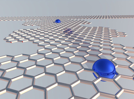 33rd Square: Will Graphene Redefine The Ampere? | leapmind | Scoop.it