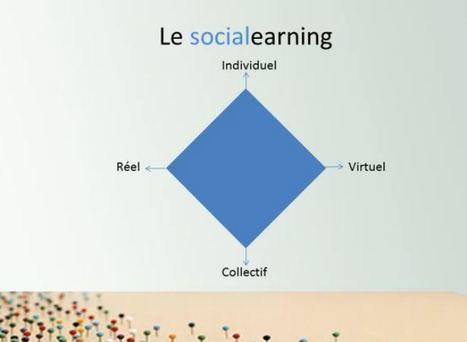 L'apprentissage, clé de voûte de l'entreprise en réseau, pour créer l'interaction entre connaissance et compétence | Numérique & pédagogie | Scoop.it