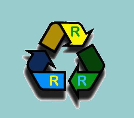 crèdit de sintesi:recursos i residus treballs en grup | 1 credit de sintesi | Scoop.it
