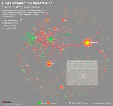 ¿Bots rezando por Venezuela? Un análisis de #PrayForVenezuela | #SNA #controverses via @AlbertoEscorcia | e-Xploration | Scoop.it