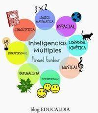 ¿Conoces las inteligencias múltiples? Descubre diferentes formas de enseñar y aprender...   EducaTic!   Scoop.it