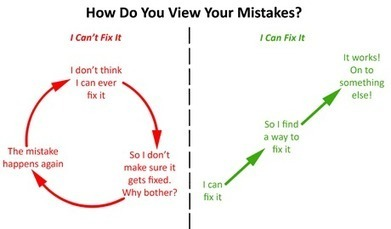 Teaching Students to Embrace Mistakes | Spanish Lessons Online | Scoop.it