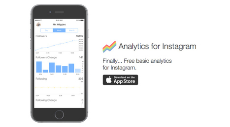 Analytics for Instagram is super basic, easy to use | Mastering Facebook, Google+, Twitter | Scoop.it