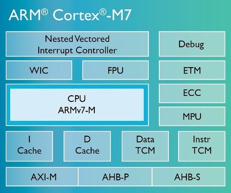 ARM Introduces Cortex-M7 MCU Core for IoT, Wearables, Industrial and Automotive Applications   Embedded Systems News   Scoop.it