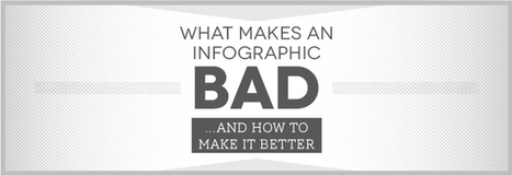 What Makes an Infographic Bad & How To Make It Better by Vertical Measures | B2B Website Design | Scoop.it