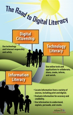 The Road to Digital Literacy (Infographic) | social media and digital marketing | Scoop.it