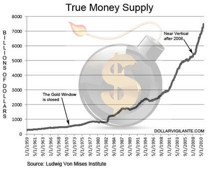 Ben Bernanke Beats Deflationists Into Submission With His MoneyStick - The Dollar Vigilante Blog - | Commodities, Resource and Freedom | Scoop.it