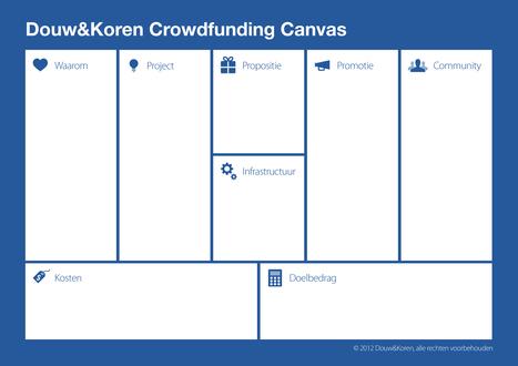 Het Crowdfunding Canvas - Een handige tool voor het opzetten van een crowdfunding campagne   Douw&Koren   Crowdfunding NL   Scoop.it