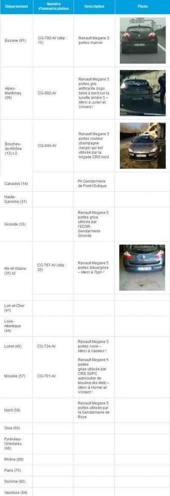 Radars mobiles : certaines plaques d'immatriculation connues ... | Radars | Scoop.it