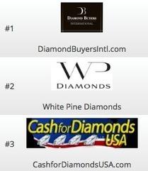Customer Reviews on the Best Diamond Buyers | Top 5 Cash for Diamonds | SellDiamonds | Scoop.it