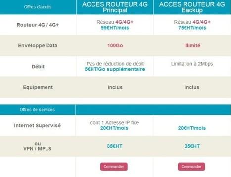 Bouygues Telecom propose ses services fixes aux entreprises sur la 4G - DegroupNews | Aménagement Numérique | Scoop.it
