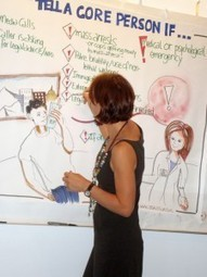 Peacemapping » Visual Facilitation | Visual Engagement | Scoop.it