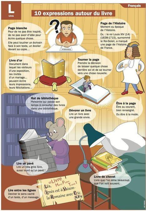 10 expressions autour du livre | Remue-méninges FLE | Scoop.it