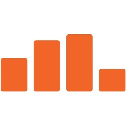SoundCloud Downloader | Soundcloud Downloaders | Scoop.it