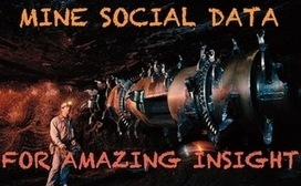 Mining Social Data to Create a Content Strategy | Pinterest | Scoop.it