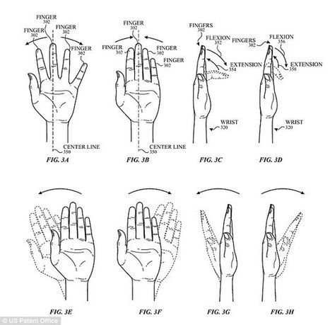 Could the Apple Watch soon understand sign language?   Brevets d'usage   Scoop.it