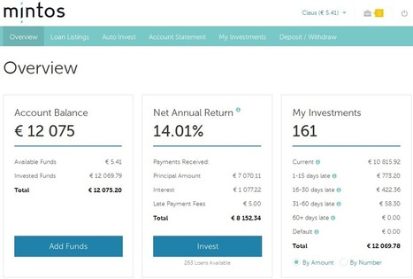 Mintos – My P2P Lending Portfolio After Year One | P2P and Social Lending: Global Trends | Scoop.it