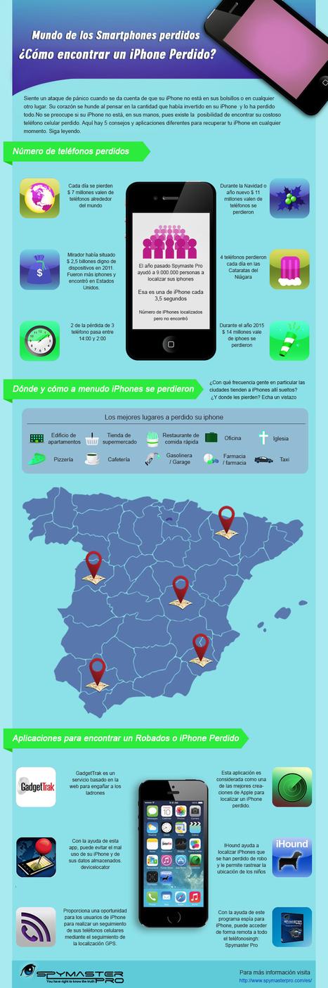 Cómo rastrear y espiar a un iPhone perdido? | | Cell Phone Spy | Scoop.it