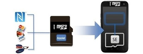 SD Association adds secure NFC support to its smartSD memory cards - Engadget | Computer Hardware | Scoop.it