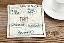5 Job Challenges for Leader Development | Leading Effectively ... | Talent Management | Scoop.it