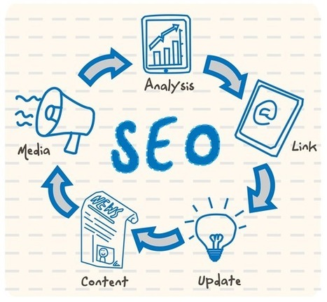 10 SEO Tips For Startups And Small Business Owners | Blogger's World | Dallas | Texas | SEO tips for startups | Scoop.it