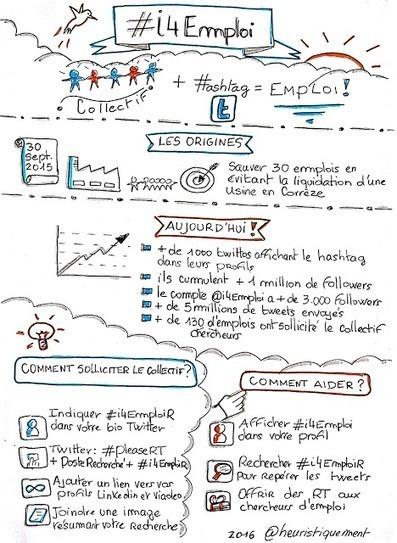 Sketchnote #i4Emploi: réseau, bienveillance et emploi à l'ére digitale | Cartes mentales | Scoop.it