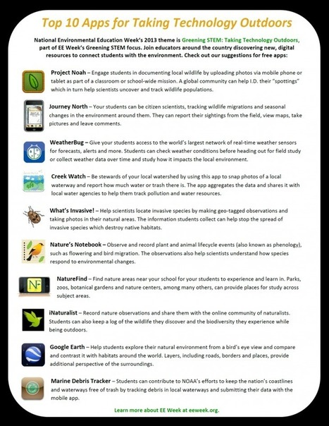 10 STEM Apps To Teach About The Environment - Edudemic | Educación a Distancia y TIC | Scoop.it