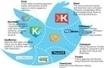 Êtes-vous influent sur le web ? Voici 15 outils pour le mesurer | ALN : Arpege Learning Network (Groupe ARPEGE) | Scoop.it