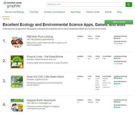 Excellent Ecology and Environmental Science Apps, Games, and Sites | 21st Century Tools for Teaching-People and Learners | Scoop.it